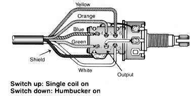 wiring01 Quick Emg Wiring Diagram on kill switch, select humbucker split coil, 81 85 2 volume 1 tone, hz h3, bass pickup, p j bass, pickups for fender strat, sa pickups, solderless pick up,
